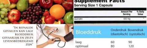 quercetine en bloeddruk, supplementen